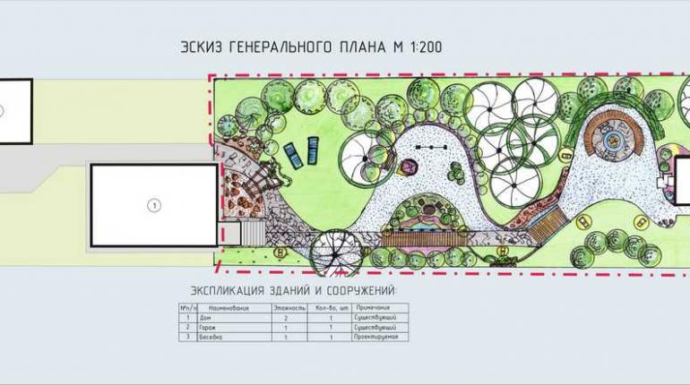 Дизайн-проект беседки для частного участка